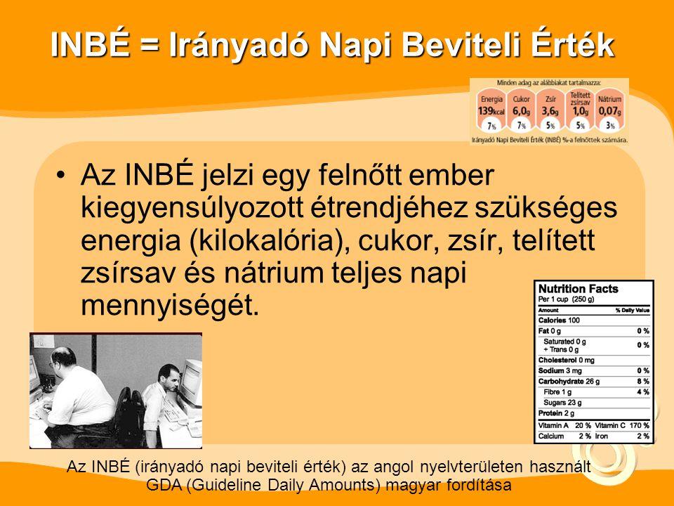 INBÉ = Irányadó Napi Beviteli Érték Az INBÉ jelzi egy felnőtt ember kiegyensúlyozott étrendjéhez szükséges energia (kilokalória), cukor, zsír, telített zsírsav és nátrium teljes napi mennyiségét.