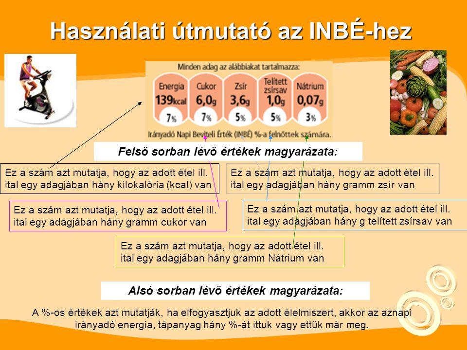 Használati útmutató az INBÉ-hez Ez a szám azt mutatja, hogy az adott étel ill.
