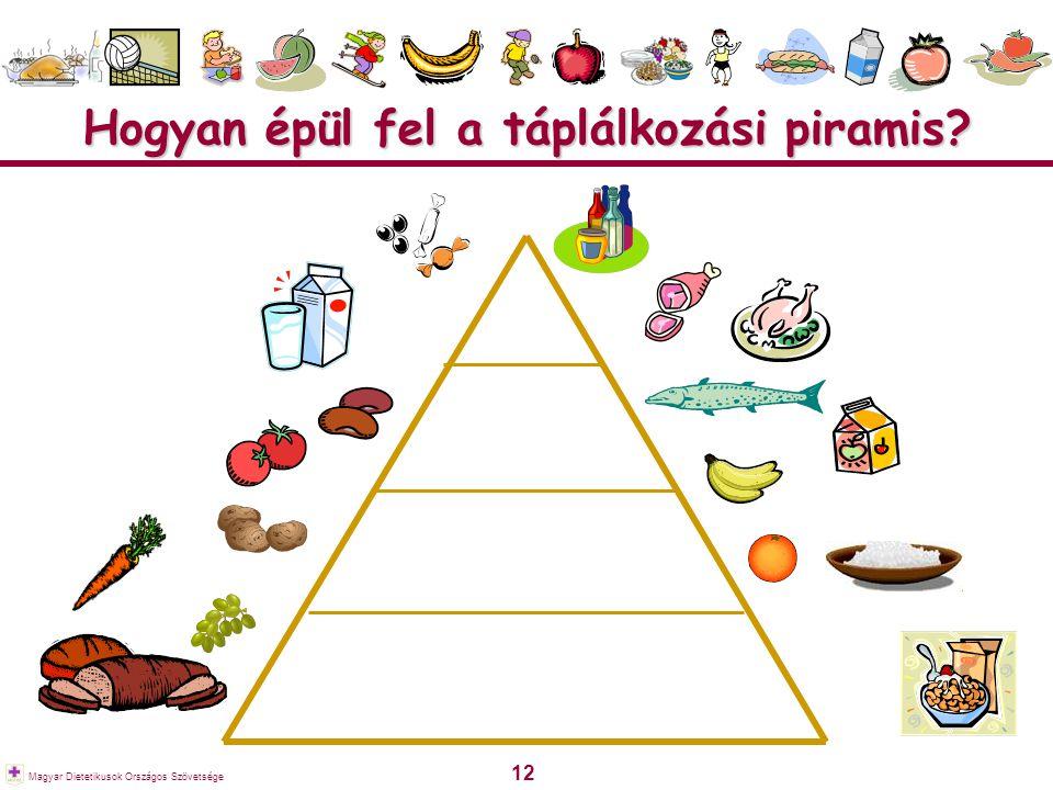 12 Magyar Dietetikusok Országos Szövetsége Hogyan épül fel a táplálkozási piramis?