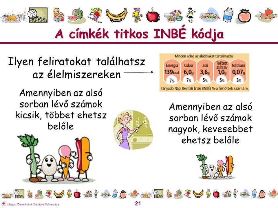 21 Magyar Dietetikusok Országos Szövetsége A címkék titkos INBÉ kódja Ilyen feliratokat találhatsz az élelmiszereken Amennyiben az alsó sorban lévő sz