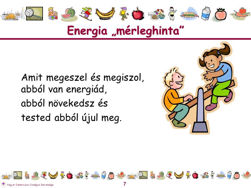"""7 Magyar Dietetikusok Országos Szövetsége Energia """"mérleghinta"""" Amit megeszel és megiszol, abból van energiád, abból növekedsz és tested abból újul me"""