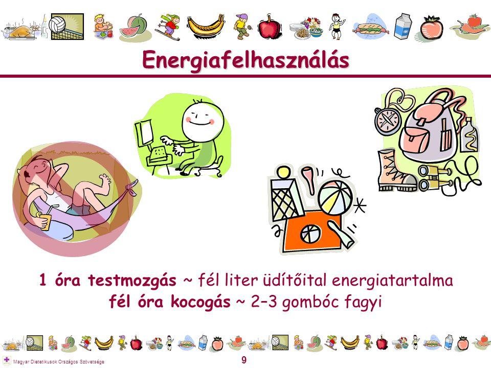 9 Magyar Dietetikusok Országos Szövetsége Energiafelhasználás 1 óra testmozgás ~ fél liter üdítőital energiatartalma fél óra kocogás ~ 2–3 gombóc fagy