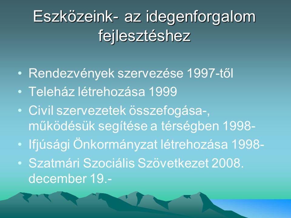 Eszközeink- az idegenforgalom fejlesztéshez Rendezvények szervezése 1997-től Teleház létrehozása 1999 Civil szervezetek összefogása-, működésük segítése a térségben 1998- Ifjúsági Önkormányzat létrehozása 1998- Szatmári Szociális Szövetkezet 2008.