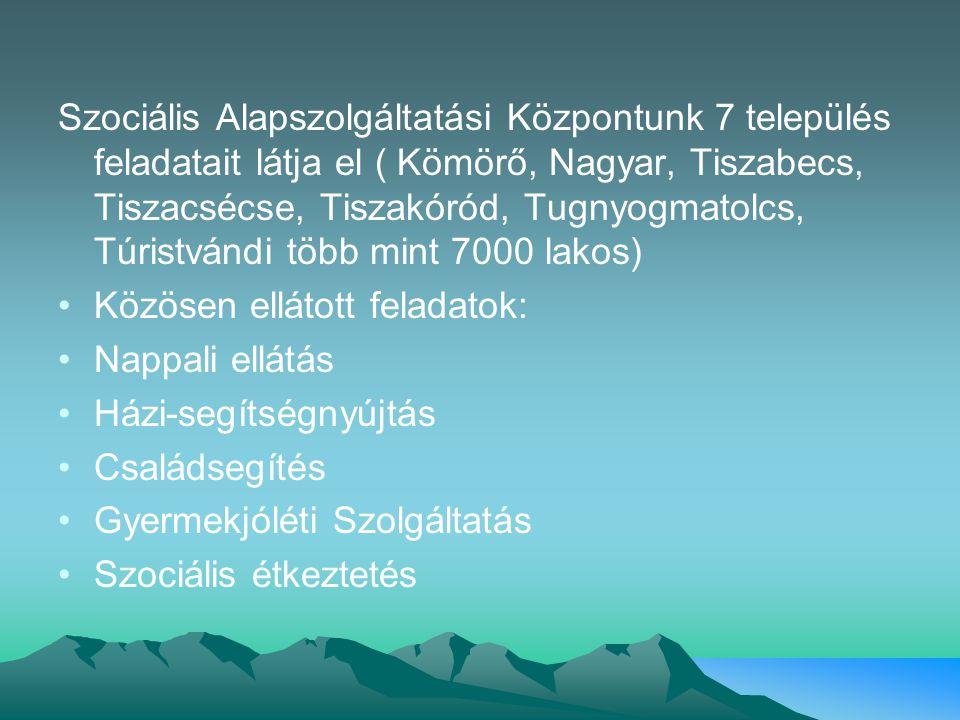 Szociális Alapszolgáltatási Központunk 7 település feladatait látja el ( Kömörő, Nagyar, Tiszabecs, Tiszacsécse, Tiszakóród, Tugnyogmatolcs, Túristvándi több mint 7000 lakos) Közösen ellátott feladatok: Nappali ellátás Házi-segítségnyújtás Családsegítés Gyermekjóléti Szolgáltatás Szociális étkeztetés