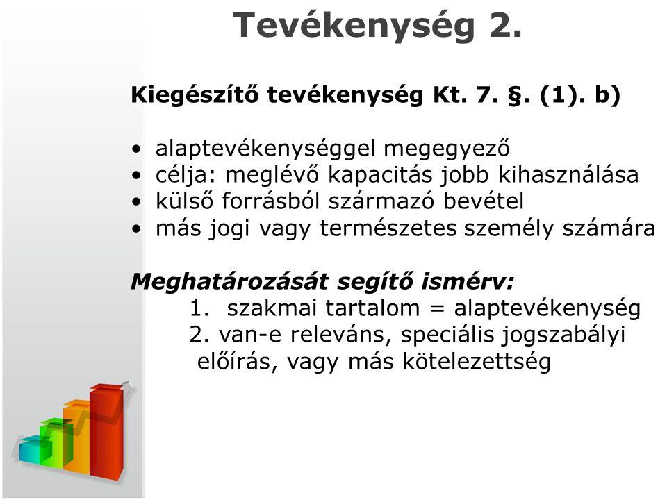 t Tevékenység 2. Kiegészítő tevékenység Kt. 7. §. (1). b) alaptevékenységgel megegyező célja: meglévő kapacitás jobb kihasználása külső forrásból szár