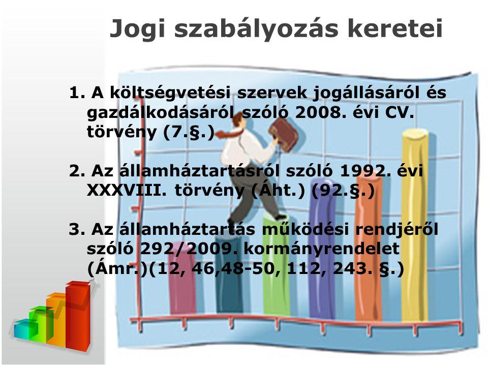 Jogi szabályozás keretei 1. A költségvetési szervek jogállásáról és gazdálkodásáról szóló 2008. évi CV. törvény (7.§.) 2. Az államháztartásról szóló 1
