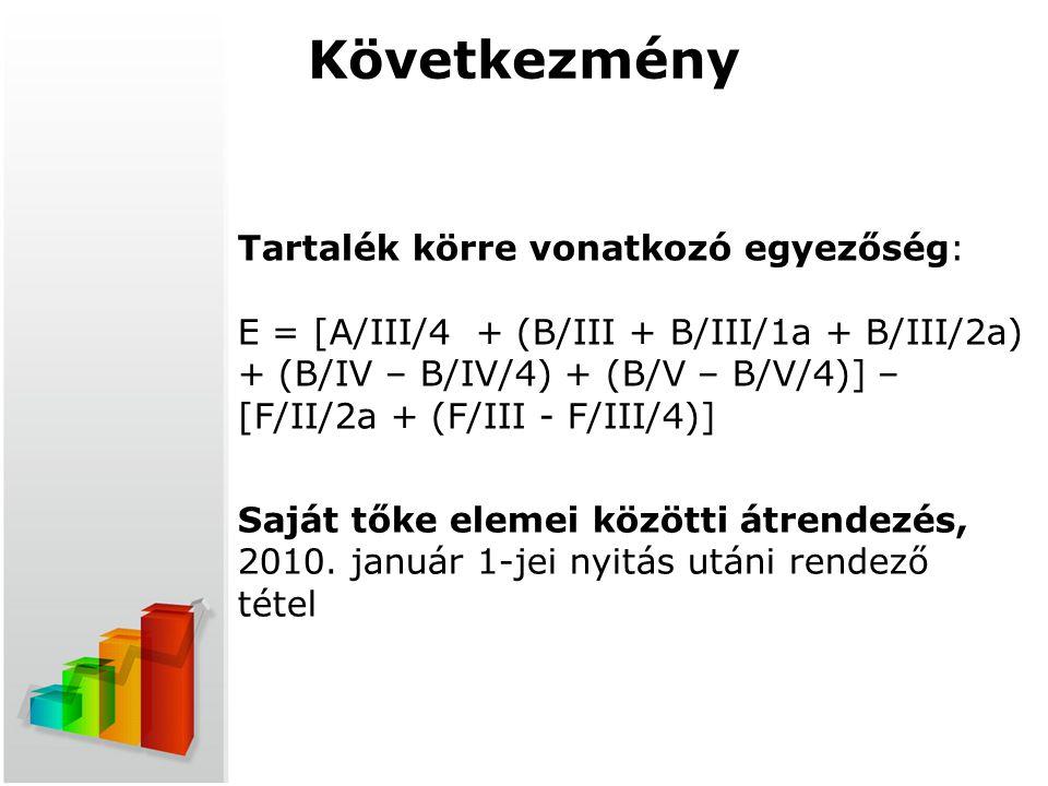 Következmény Tartalék körre vonatkozó egyezőség: E = [A/III/4 + (B/III + B/III/1a + B/III/2a) + (B/IV – B/IV/4) + (B/V – B/V/4)] – [F/II/2a + (F/III -