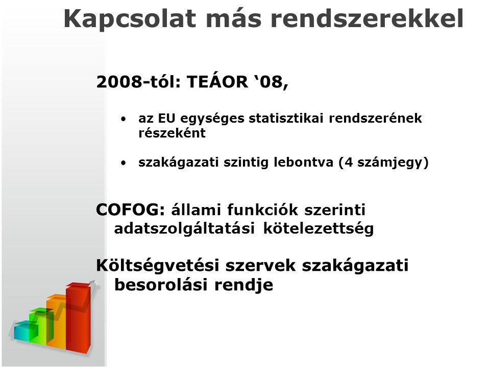 Kapcsolat más rendszerekkel 2008-tól: TEÁOR '08, az EU egységes statisztikai rendszerének részeként szakágazati szintig lebontva (4 számjegy) COFOG: á