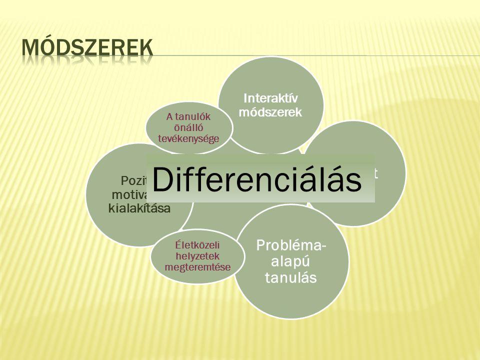 Cselekvés pedagógiája Konstruktivizmus Interaktív módszerek Projekt Probléma- alapú tanulás Pozitív motiváció kialakítása A tanulók önálló tevékenysége Életközeli helyzetek megteremtése Differenciálás