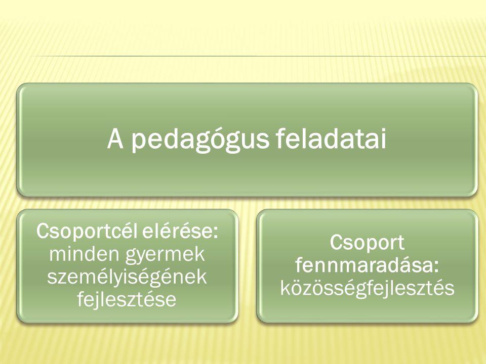 A pedagógus feladatai Csoportcél elérése: minden gyermek személyiségének fejlesztése Csoport fennmaradása: közösségfejlesztés