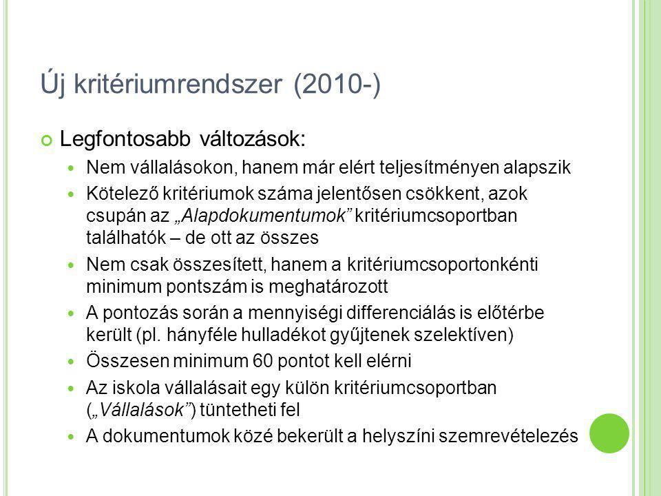 Új kritériumrendszer (2010-) Legfontosabb változások: Nem vállalásokon, hanem már elért teljesítményen alapszik Kötelező kritériumok száma jelentősen