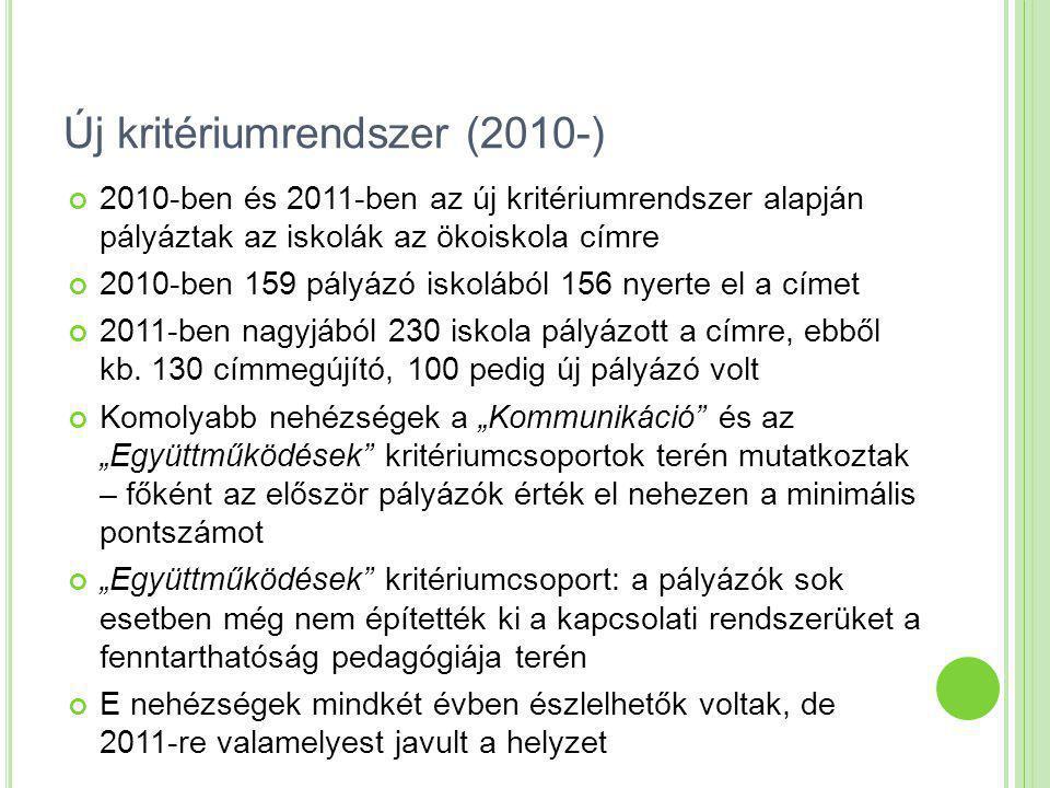 Új kritériumrendszer (2010-) 2010-ben és 2011-ben az új kritériumrendszer alapján pályáztak az iskolák az ökoiskola címre 2010-ben 159 pályázó iskoláb