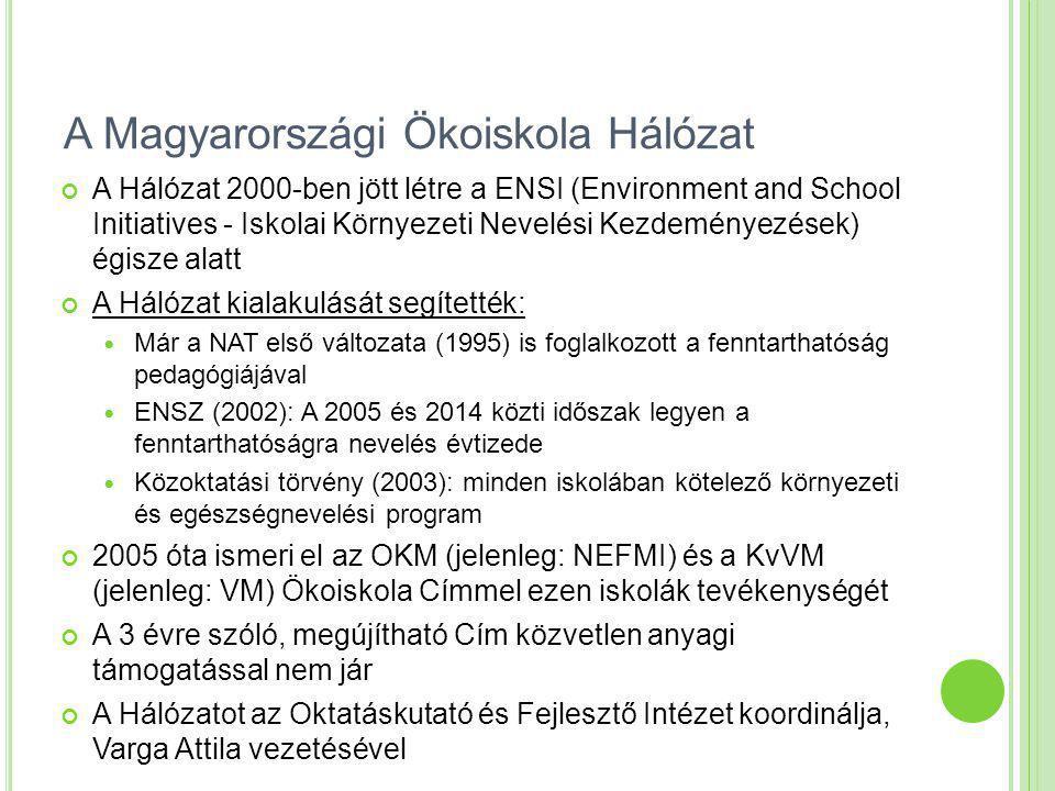 A Magyarországi Ökoiskola Hálózat A Hálózat 2000-ben jött létre a ENSI (Environment and School Initiatives - Iskolai Környezeti Nevelési Kezdeményezés