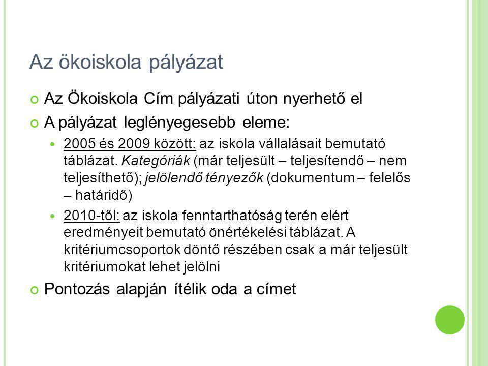 """Kritériumrendszer (2005-2009) A kritériumrendszer a svéd modell """"magyarításán alapszik Elsősorban nem meglévő, hanem vállalt, teljesítendő kritériumok jelentik az alapját Hároméves megvalósítási időszak A három évre vállalt kritériumok teljesülését az iskolai dokumentumokban kellett igazolni Igazoló dokumentum szinte bármi lehetett (akár egy fénykép is) Az ökoiskola hálózat koordinátorai – lehetőségeikhez mérten – igyekeztek nyomon követni a kritériumok megvalósulását (kérdőív, telefonos interjú, helyszíni szemle) Az egyes kritériumok teljesítésének nehézsége igen eltérő (igényel-e anyagi forrást?)"""