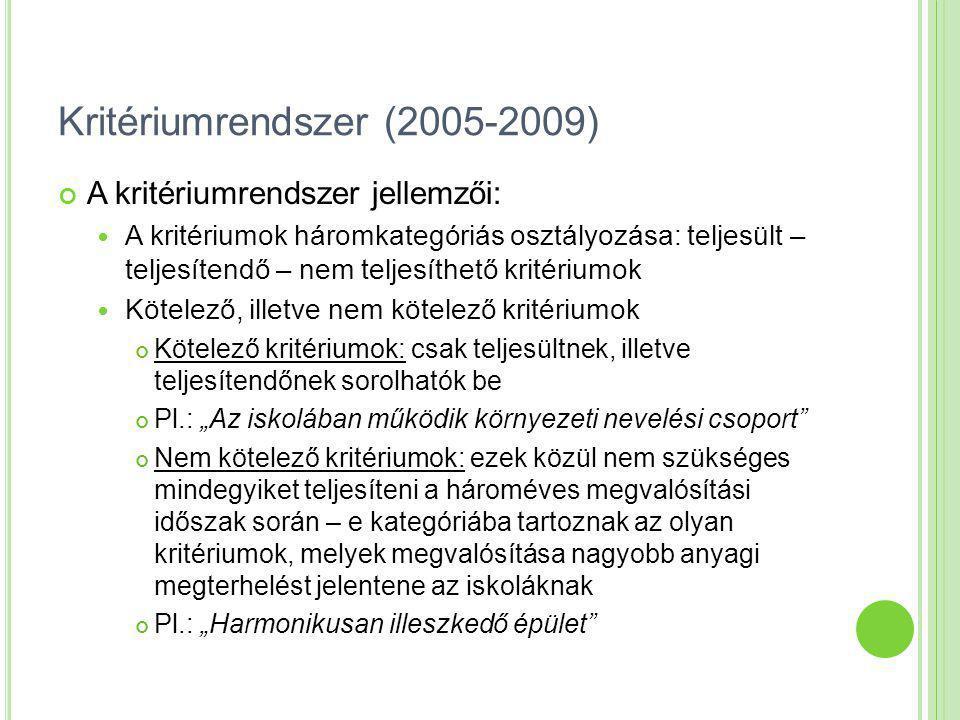 Kritériumrendszer (2005-2009) A 2005-2009 között alkalmazott kritériumrendszer tartalmi csomópontjai (kritériumcsoportjai): Általános elvárások Tanítás-tanulás Személyes feltételek, belső kapcsolatok Tanításon kívüli tevékenységek Társadalmi kapcsolatok Fizikai környezet Iskola működtetése Iskola saját kritériumai (ez később került be a rendszerbe)