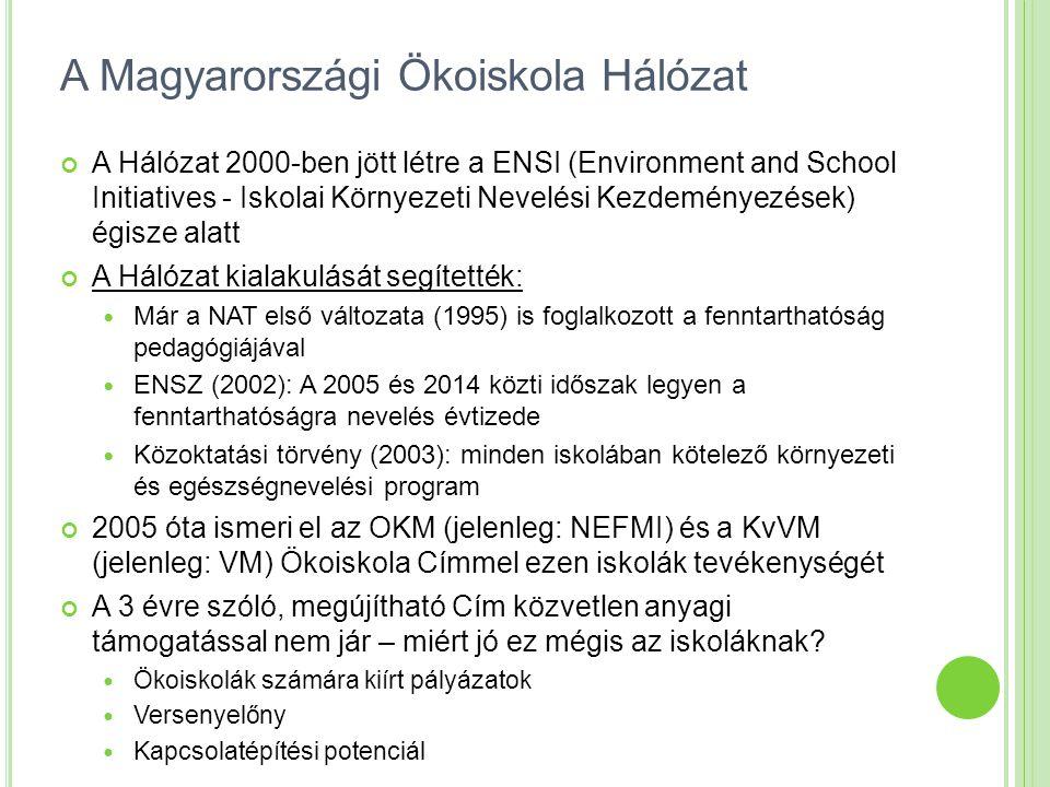 A Magyarországi Ökoiskola Hálózat A Hálózat 2000-ben jött létre a ENSI (Environment and School Initiatives - Iskolai Környezeti Nevelési Kezdeményezések) égisze alatt A Hálózat kialakulását segítették: Már a NAT első változata (1995) is foglalkozott a fenntarthatóság pedagógiájával ENSZ (2002): A 2005 és 2014 közti időszak legyen a fenntarthatóságra nevelés évtizede Közoktatási törvény (2003): minden iskolában kötelező környezeti és egészségnevelési program 2005 óta ismeri el az OKM (jelenleg: NEFMI) és a KvVM (jelenleg: VM) Ökoiskola Címmel ezen iskolák tevékenységét A 3 évre szóló, megújítható Cím közvetlen anyagi támogatással nem jár – miért jó ez mégis az iskoláknak.
