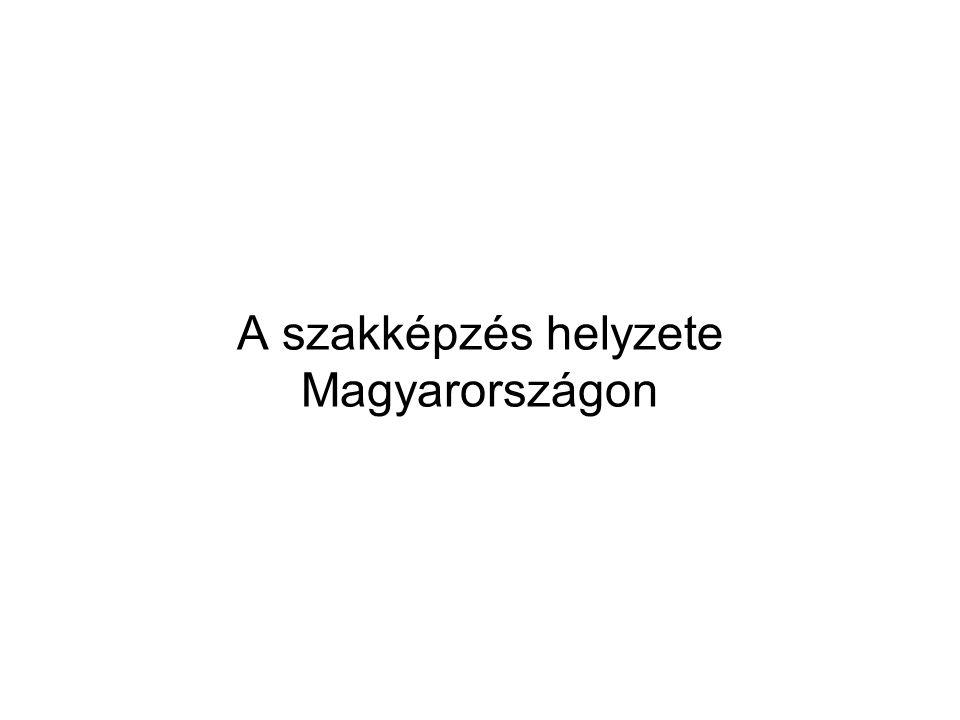 A szakképzés helyzete Magyarországon