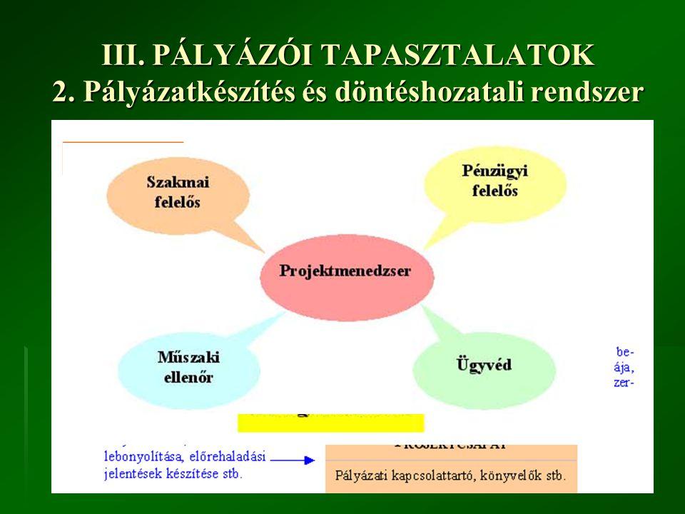 III.PÁLYÁZÓI TAPASZTALATOK 3.