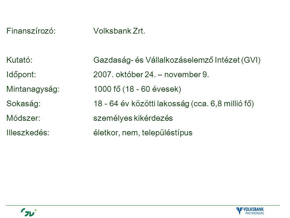 Finanszírozó: Volksbank Zrt. Kutató:Gazdaság- és Vállalkozáselemző Intézet (GVI) Időpont:2007. október 24. – november 9. Mintanagyság:1000 fő (18 - 60