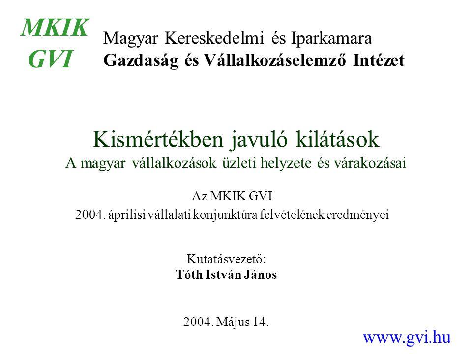 Kismértékben javuló kilátások A magyar vállalkozások üzleti helyzete és várakozásai Az MKIK GVI 2004.