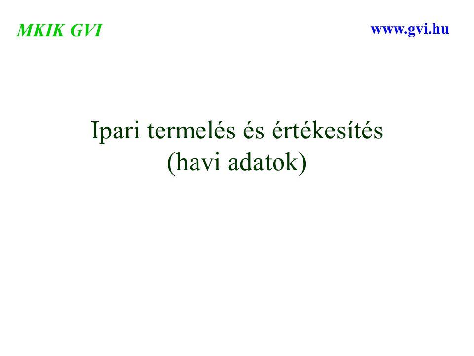 Ipari termelés és értékesítés (havi adatok) MKIK GVI www.gvi.hu