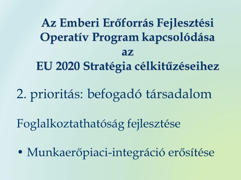 Az Emberi Erőforrás Fejlesztési Operatív Program kapcsolódása az EU 2020 Stratégia célkitűzéseihez 2.