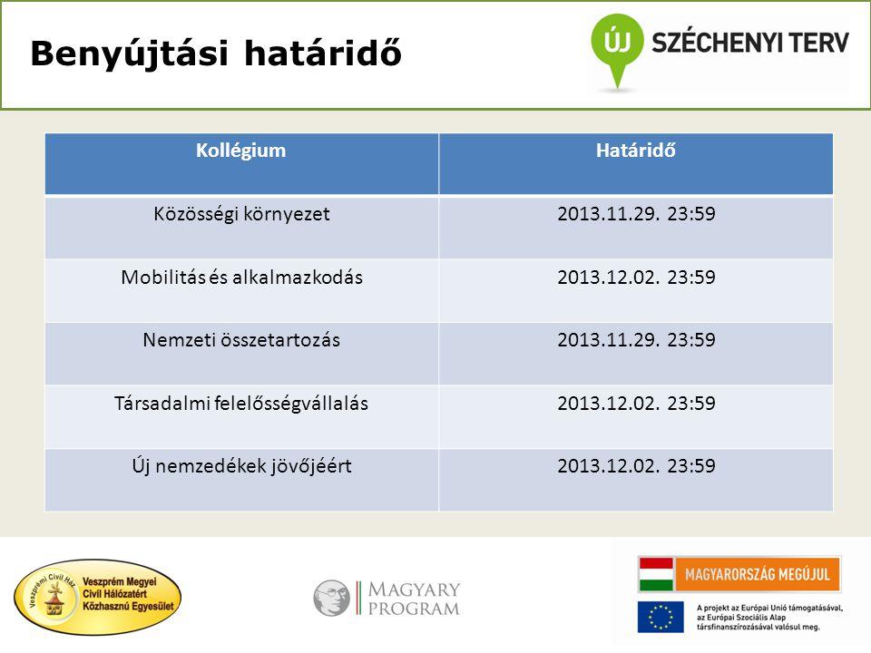 Benyújtási határidő KollégiumHatáridő Közösségi környezet2013.11.29. 23:59 Mobilitás és alkalmazkodás2013.12.02. 23:59 Nemzeti összetartozás2013.11.29