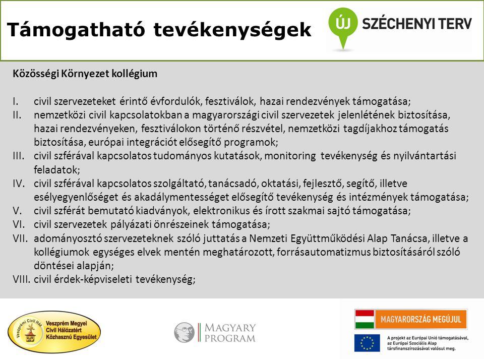 Támogatható tevékenységek Közösségi Környezet kollégium I.civil szervezeteket érintő évfordulók, fesztiválok, hazai rendezvények támogatása; II.nemzetközi civil kapcsolatokban a magyarországi civil szervezetek jelenlétének biztosítása, hazai rendezvényeken, fesztiválokon történő részvétel, nemzetközi tagdíjakhoz támogatás biztosítása, európai integrációt elősegítő programok; III.civil szférával kapcsolatos tudományos kutatások, monitoring tevékenység és nyilvántartási feladatok; IV.civil szférával kapcsolatos szolgáltató, tanácsadó, oktatási, fejlesztő, segítő, illetve esélyegyenlőséget és akadálymentességet elősegítő tevékenység és intézmények támogatása; V.civil szférát bemutató kiadványok, elektronikus és írott szakmai sajtó támogatása; VI.civil szervezetek pályázati önrészeinek támogatása; VII.adományosztó szervezeteknek szóló juttatás a Nemzeti Együttműködési Alap Tanácsa, illetve a kollégiumok egységes elvek mentén meghatározott, forrásautomatizmus biztosításáról szóló döntései alapján; VIII.civil érdek-képviseleti tevékenység;