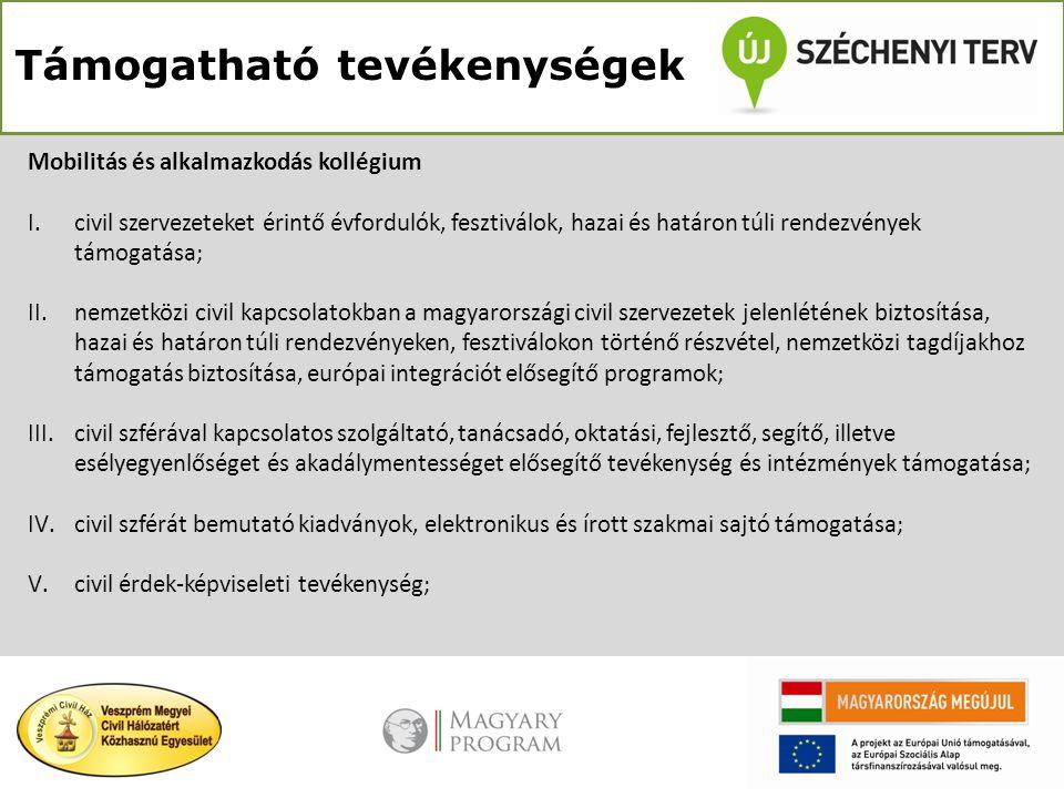 Támogatható tevékenységek Mobilitás és alkalmazkodás kollégium I.civil szervezeteket érintő évfordulók, fesztiválok, hazai és határon túli rendezvények támogatása; II.nemzetközi civil kapcsolatokban a magyarországi civil szervezetek jelenlétének biztosítása, hazai és határon túli rendezvényeken, fesztiválokon történő részvétel, nemzetközi tagdíjakhoz támogatás biztosítása, európai integrációt elősegítő programok; III.civil szférával kapcsolatos szolgáltató, tanácsadó, oktatási, fejlesztő, segítő, illetve esélyegyenlőséget és akadálymentességet elősegítő tevékenység és intézmények támogatása; IV.civil szférát bemutató kiadványok, elektronikus és írott szakmai sajtó támogatása; V.civil érdek-képviseleti tevékenység;