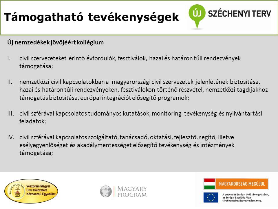 Támogatható tevékenységek Új nemzedékek jövőjéért kollégium I.civil szervezeteket érintő évfordulók, fesztiválok, hazai és határon túli rendezvények támogatása; II.nemzetközi civil kapcsolatokban a magyarországi civil szervezetek jelenlétének biztosítása, hazai és határon túli rendezvényeken, fesztiválokon történő részvétel, nemzetközi tagdíjakhoz támogatás biztosítása, európai integrációt elősegítő programok; III.civil szférával kapcsolatos tudományos kutatások, monitoring tevékenység és nyilvántartási feladatok; IV.civil szférával kapcsolatos szolgáltató, tanácsadó, oktatási, fejlesztő, segítő, illetve esélyegyenlőséget és akadálymentességet elősegítő tevékenység és intézmények támogatása;