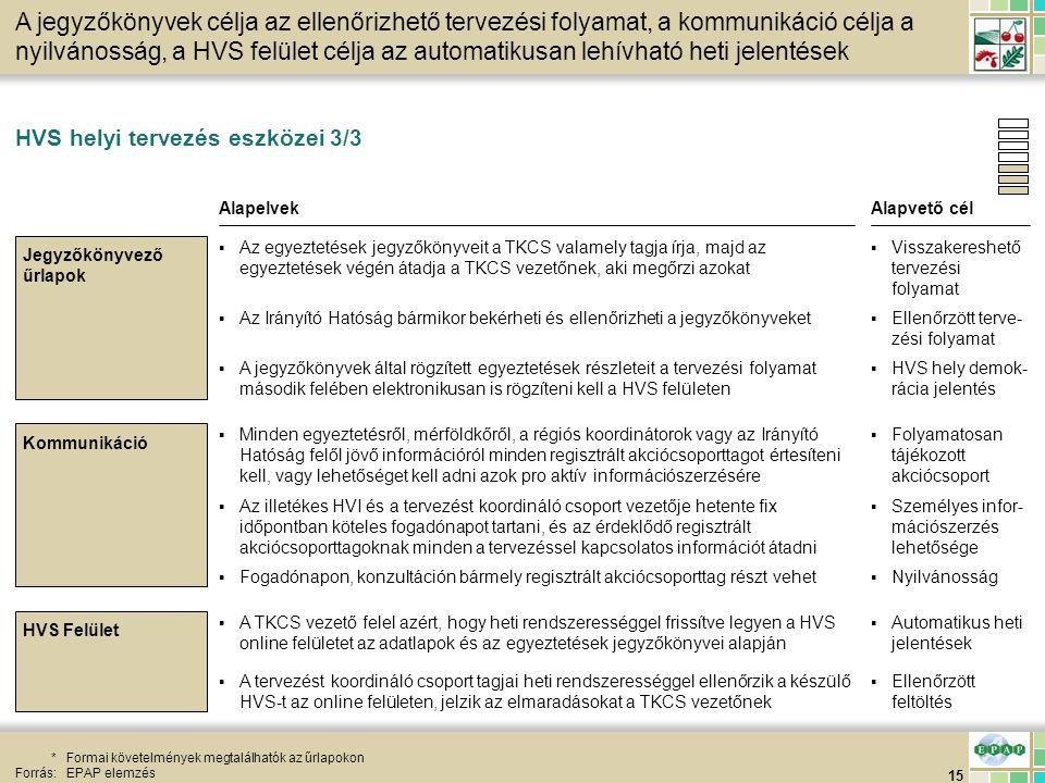 15 HVS helyi tervezés eszközei 3/3 *Formai követelmények megtalálhatók az űrlapokon Forrás:EPAP elemzés AlapelvekAlapvető cél A jegyzőkönyvek célja az