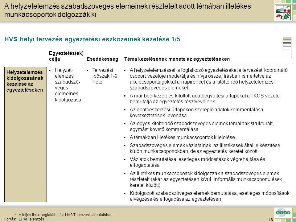 18 *A teljes lista megtalálható a HVS Tervezési Útmutatóban Forrás:EPAP elemzés A helyzetelemzés szabadszöveges elemeinek részleteit adott témában ill