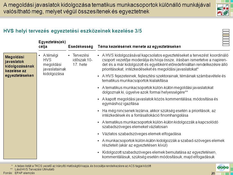 20 ▪A térségi HVS megoldási javaslatainak kidolgozása Megoldási javaslatok kidolgozásának kezelése az egyeztetéseken ▪A HVS kidolgozásával kapcsolatos