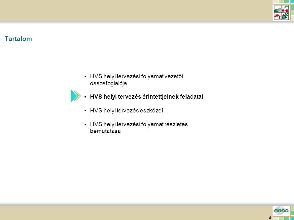 35 HVS feltöltés HVS helyi tervezési folyamat – Prioritások, intézkedések és forrásallokáció 3/4 Forrás:EPAP elemzés EredményFeladat(ok) leírása ▪Első körben végleges intézkedések, forrásalloká- ció és támogatási intenzitások ▪Prioritásokhoz tartozó intézkedések és azokhoz rendelt források és tá- mogatási intenzitások kidolgozása és véglegesítése Érintettek ▪TKCS és a témában illetékes akció- és munkacsoporttagok ▪Dokumentált egyeztetés▪Jegyzőkönyv készítés▪TKCS egy tagja Egyeztetés az intézkedések- ről és a for- rásallokáció- ról II.