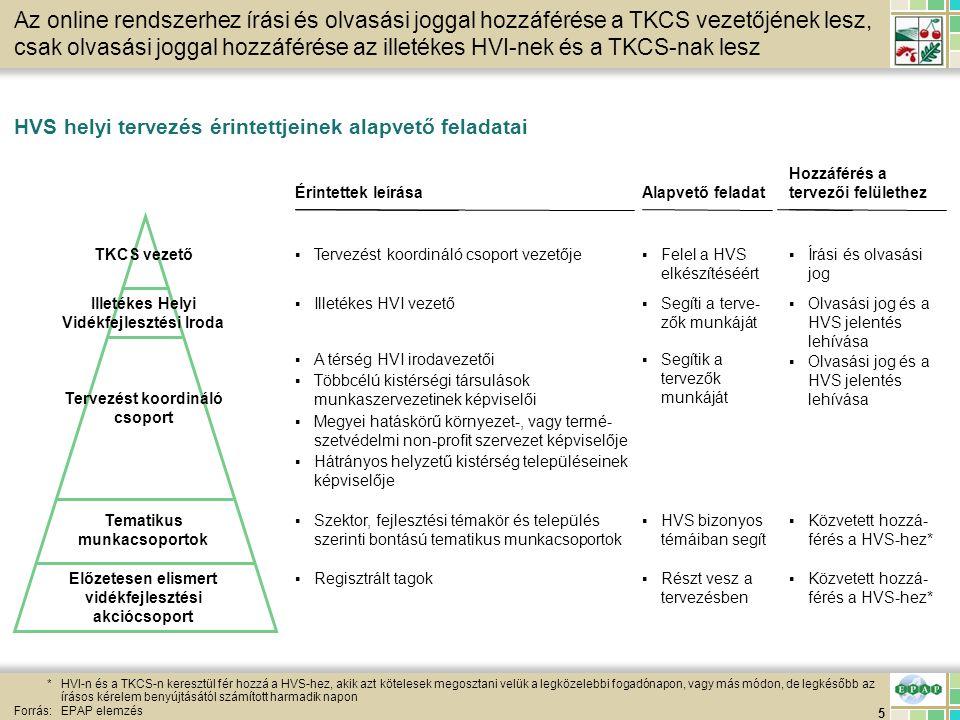 36 HVS feltöltés HVS helyi tervezési folyamat – Prioritások, intézkedések és forrásallokáció 4/4 *Amennyiben a HVS nem kerül elfogadásra van lehetőség a prioritások, intézkedések felületeinek további elérésére **A helyzetelemzési felületeket csak az Irányító Hatóság külön engedélyével lehet újra megnyitni egy-egy csoport számára Forrás:EPAP elemzés EredményFeladat(ok) leírása ▪A teljes akciócsoport által ismert és elfogadott HVS ▪Az aktuális HVS bemutatása – kitérve a horizontális elvekre – és elfogadtatása* Érintettek ▪TKCS és a teljes akciócsoport ▪Dokumentált egyeztetés▪Jegyzőkönyv készítés▪TKCS egy tagja Egyeztetés az aktuális HVS elfogadtatásá ról Kommuni- káció Egyéb teendők ▪A hét eseményeit tükröző HVS ▪Megoldási javaslatok, és egyéb módosítások feltöltése ▪TKCS vezető ▪Következő heti egyeztetés meghirdetése a gazdaságfejlesztési megoldási javaslatokról (kör-email, kifüggesztés) ▪Következő heti egyeztetés időpontjáról értesült akciócsoport ▪Egyeztetési időpont keresés a gaz- daságfejlesztési megoldási javasla- tokról a következő héten ▪Fix időpont a gazdaság- fejlesztési megoldási javaslatok kidolgozására A 9.