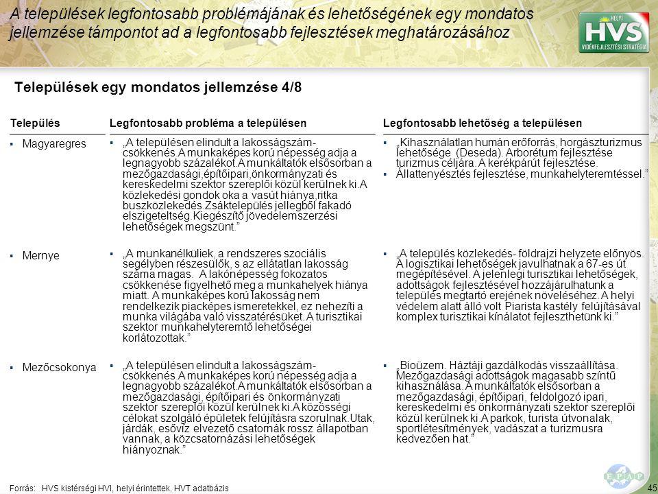 45 Települések egy mondatos jellemzése 4/8 A települések legfontosabb problémájának és lehetőségének egy mondatos jellemzése támpontot ad a legfontosa