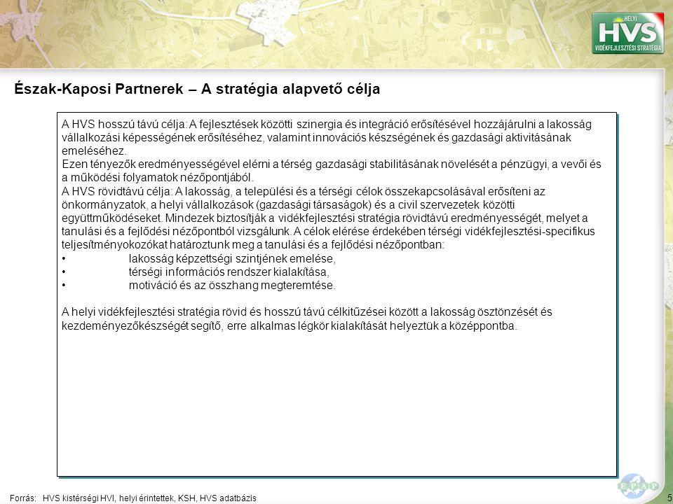 """76 A 10 legfontosabb gazdaságfejlesztési probléma/lehetőség 1/5 A 10 legfontosabb gazdaságfejlesztési problémából/lehetőségből a legtöbb – db – a(z) szektorhoz kapcsolódik Probléma/Lehetőség 1 Szektor Forrás:HVS kistérségi HVI, helyi érintettek, HVS adatbázis Kapcsolódó fejlesztési intézkedés 2 ▪"""""""