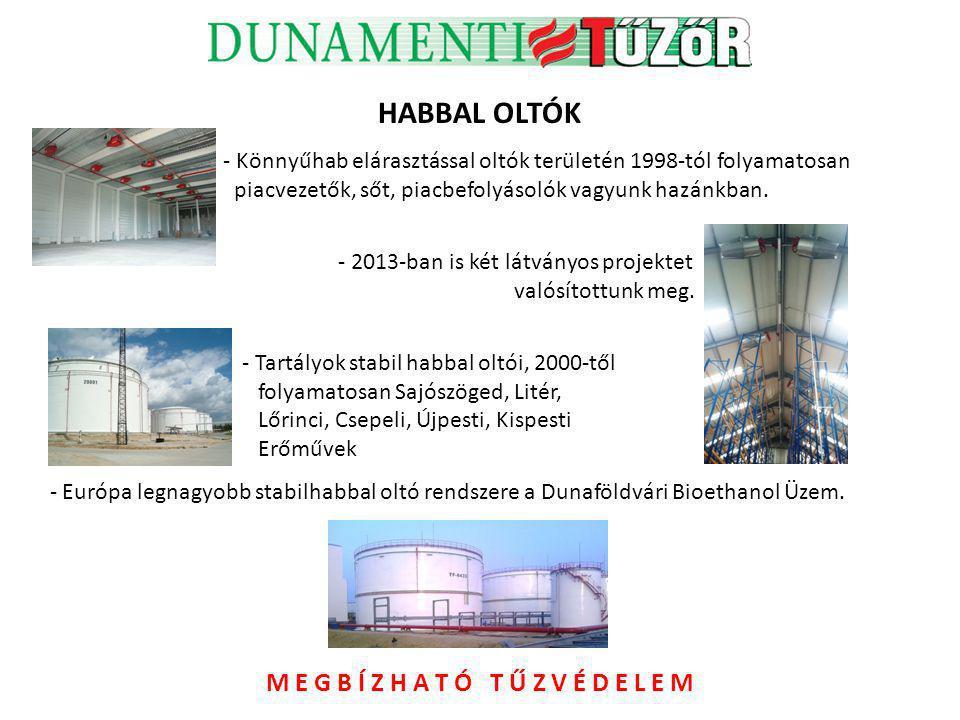 GÁZZAL OLTÓK - 2001-től kémiai gázok, halonkiváltás.