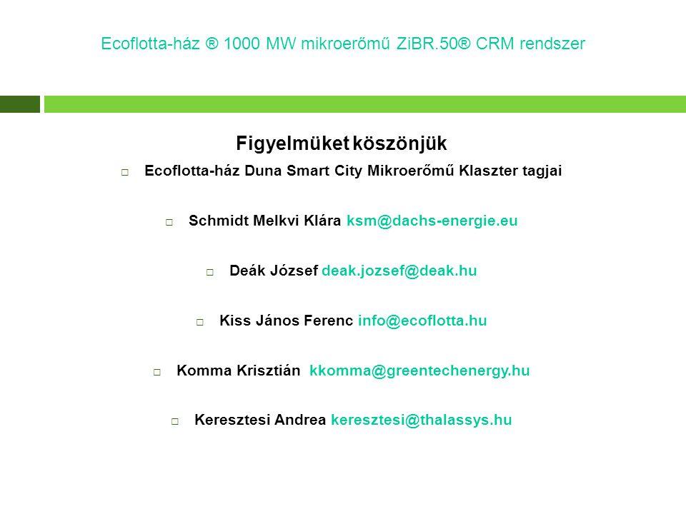 Figyelmüket köszönjük  Ecoflotta-ház Duna Smart City Mikroerőmű Klaszter tagjai  Schmidt Melkvi Klára ksm@dachs-energie.eu  Deák József deak.jozsef