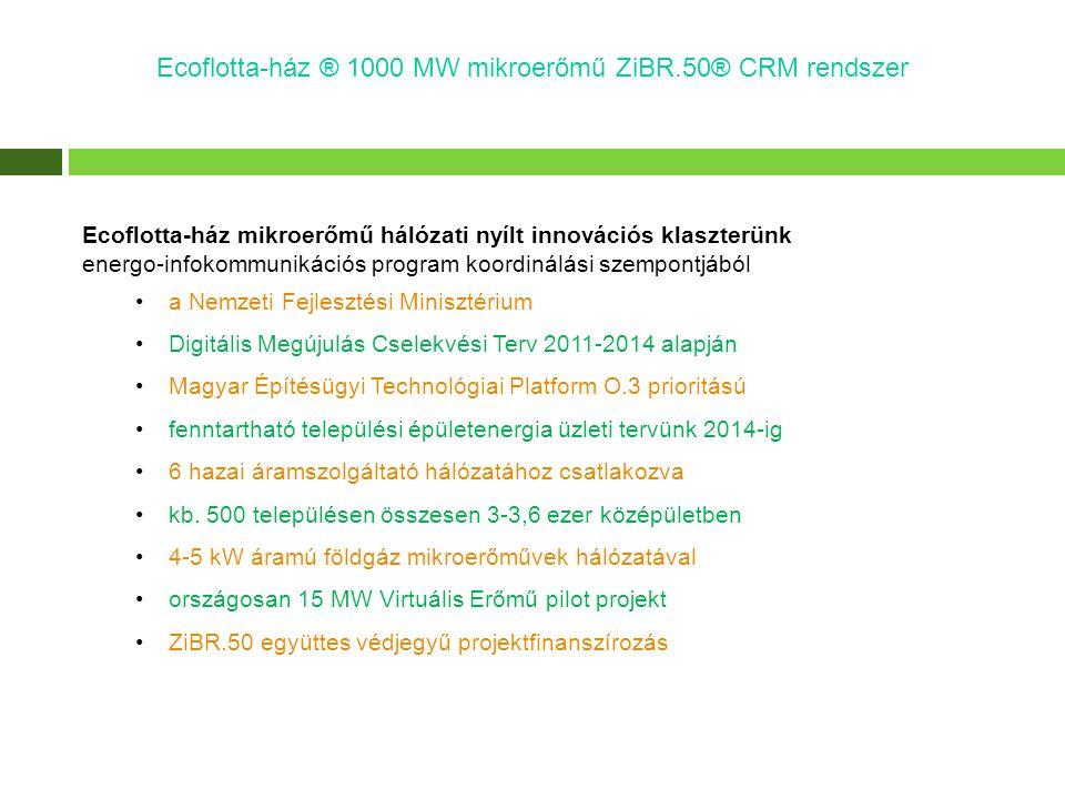 Ecoflotta-ház mikroerőmű hálózati nyílt innovációs klaszterünk energo-infokommunikációs program koordinálási szempontjából a Nemzeti Fejlesztési Minis