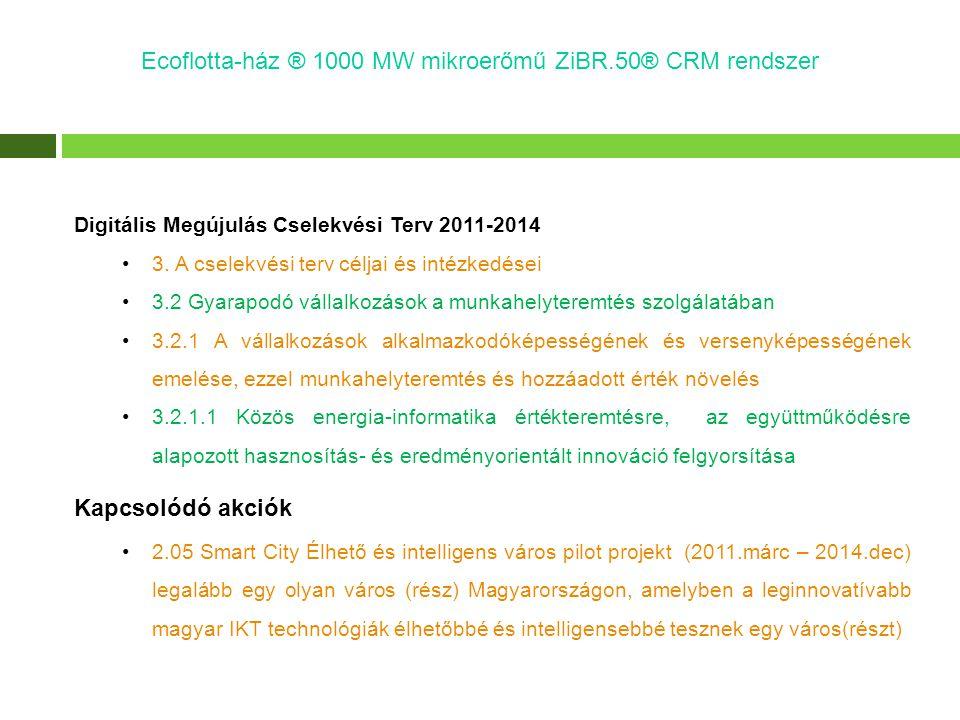 Digitális Megújulás Cselekvési Terv 2011-2014 3. A cselekvési terv céljai és intézkedései 3.2 Gyarapodó vállalkozások a munkahelyteremtés szolgálatába