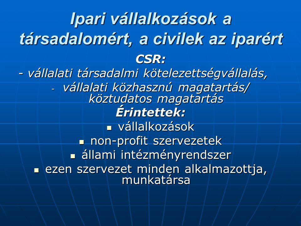 Ipari vállalkozások a társadalomért, a civilek az iparért CSR: - vállalati társadalmi kötelezettségvállalás, - vállalati közhasznú magatartás/ köztuda