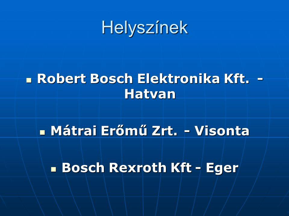 Helyszínek Robert Bosch Elektronika Kft.- Hatvan Robert Bosch Elektronika Kft.- Hatvan Mátrai Erőmű Zrt.- Visonta Mátrai Erőmű Zrt.- Visonta Bosch Rexroth Kft- Eger Bosch Rexroth Kft- Eger