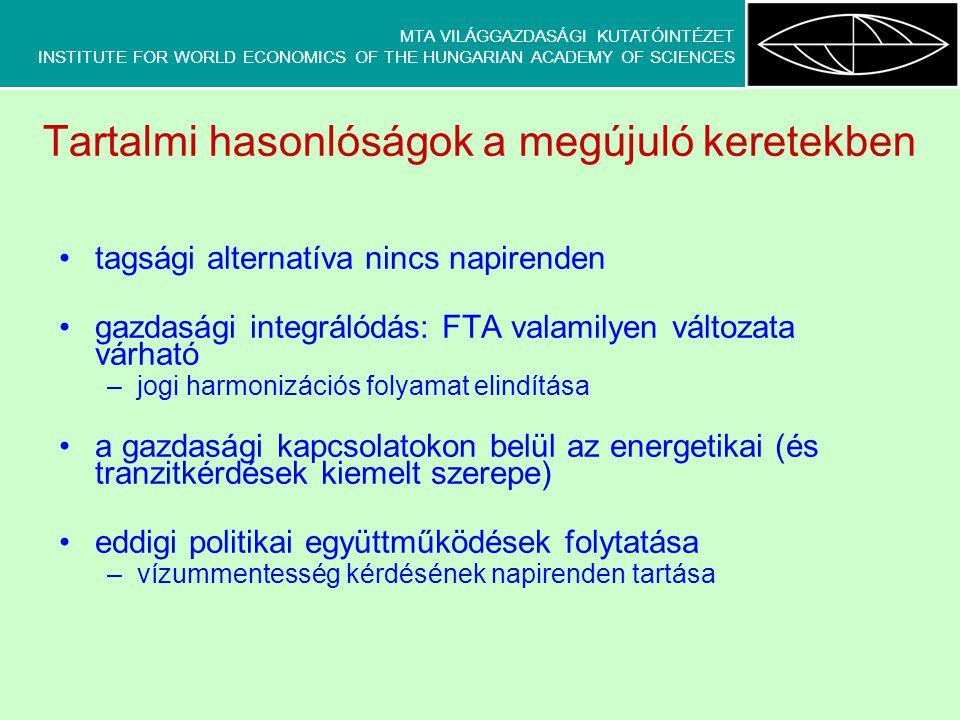 MTA VILÁGGAZDASÁGI KUTATÓINTÉZET INSTITUTE FOR WORLD ECONOMICS OF THE HUNGARIAN ACADEMY OF SCIENCES Tartalmi hasonlóságok a megújuló keretekben tagsági alternatíva nincs napirenden gazdasági integrálódás: FTA valamilyen változata várható –jogi harmonizációs folyamat elindítása a gazdasági kapcsolatokon belül az energetikai (és tranzitkérdések kiemelt szerepe) eddigi politikai együttműködések folytatása –vízummentesség kérdésének napirenden tartása