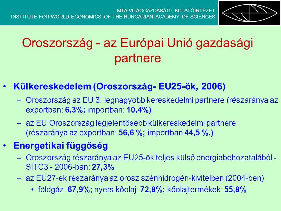 MTA VILÁGGAZDASÁGI KUTATÓINTÉZET INSTITUTE FOR WORLD ECONOMICS OF THE HUNGARIAN ACADEMY OF SCIENCES Oroszország - az Európai Unió gazdasági partnere Külkereskedelem (Oroszország- EU25-ök, 2006) –Oroszország az EU 3.