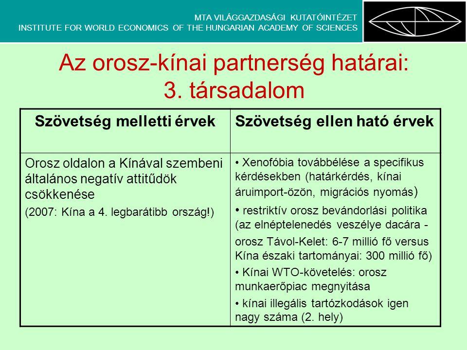 MTA VILÁGGAZDASÁGI KUTATÓINTÉZET INSTITUTE FOR WORLD ECONOMICS OF THE HUNGARIAN ACADEMY OF SCIENCES Az orosz-kínai partnerség határai: 3. társadalom S