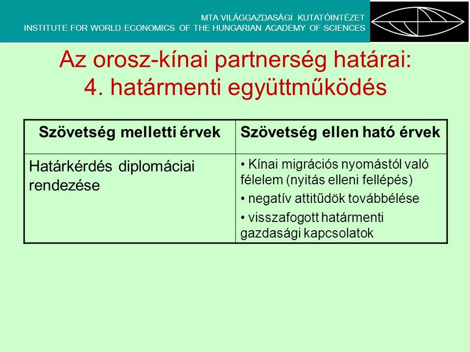 MTA VILÁGGAZDASÁGI KUTATÓINTÉZET INSTITUTE FOR WORLD ECONOMICS OF THE HUNGARIAN ACADEMY OF SCIENCES Az orosz-kínai partnerség határai: 4. határmenti e