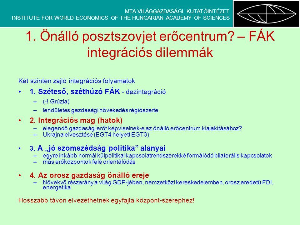 MTA VILÁGGAZDASÁGI KUTATÓINTÉZET INSTITUTE FOR WORLD ECONOMICS OF THE HUNGARIAN ACADEMY OF SCIENCES www.fakprojekt.hu Köszönöm a figyelmet!