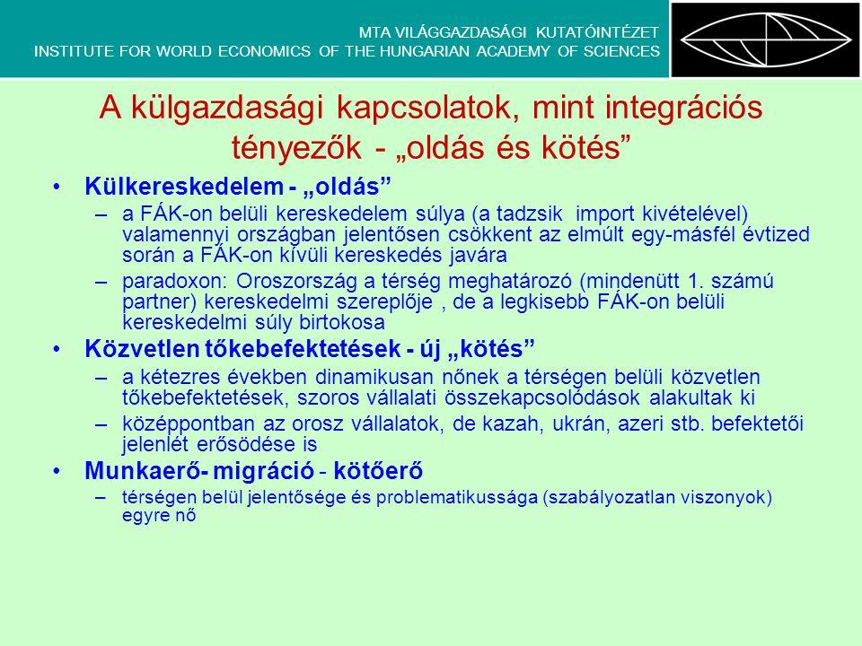 MTA VILÁGGAZDASÁGI KUTATÓINTÉZET INSTITUTE FOR WORLD ECONOMICS OF THE HUNGARIAN ACADEMY OF SCIENCES A külgazdasági kapcsolatok, mint integrációs ténye