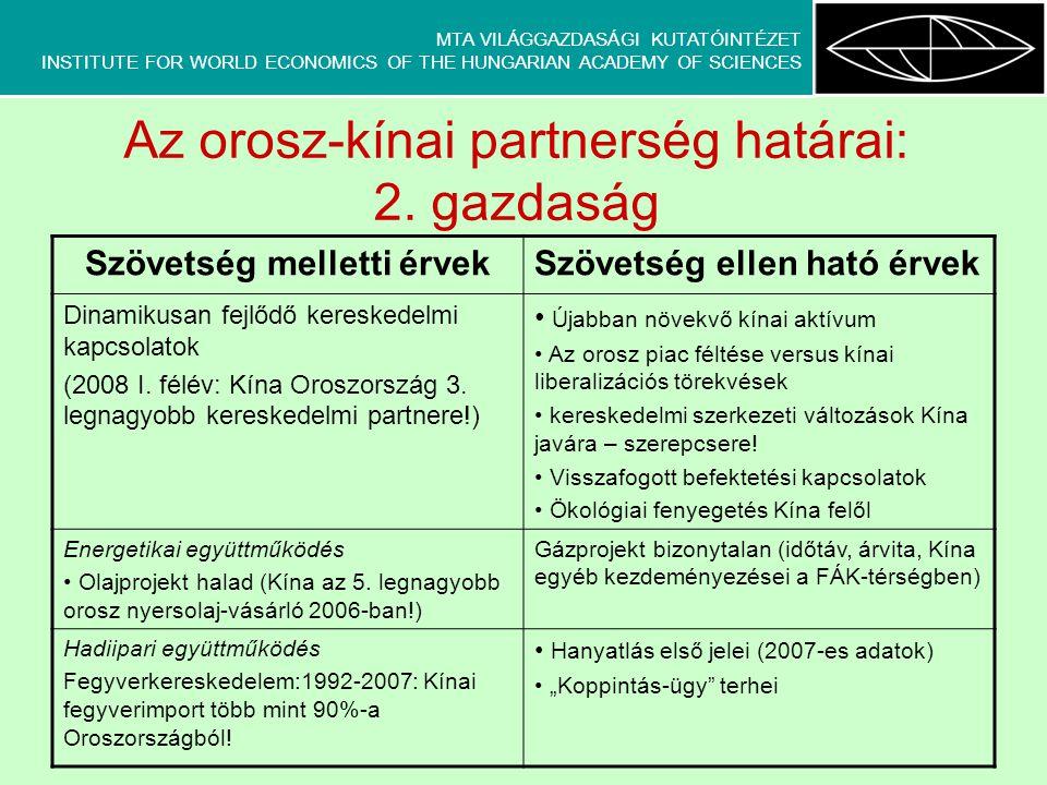MTA VILÁGGAZDASÁGI KUTATÓINTÉZET INSTITUTE FOR WORLD ECONOMICS OF THE HUNGARIAN ACADEMY OF SCIENCES Az orosz-kínai partnerség határai: 2. gazdaság Szö